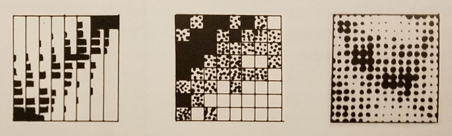 Spot Matrix in R with ggplot2 • dgopstein